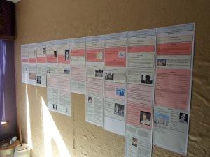 timeline-wall-chart